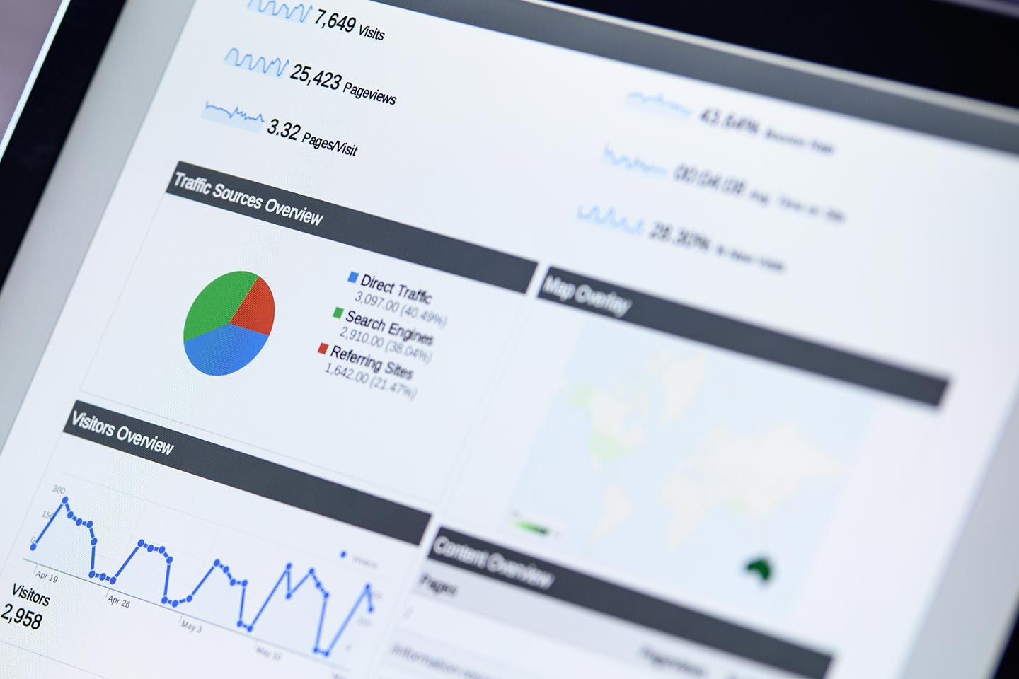 Insights and performance metrics for  B2B and B2C clients. Measurable, insights from analytics, accountability on results.
